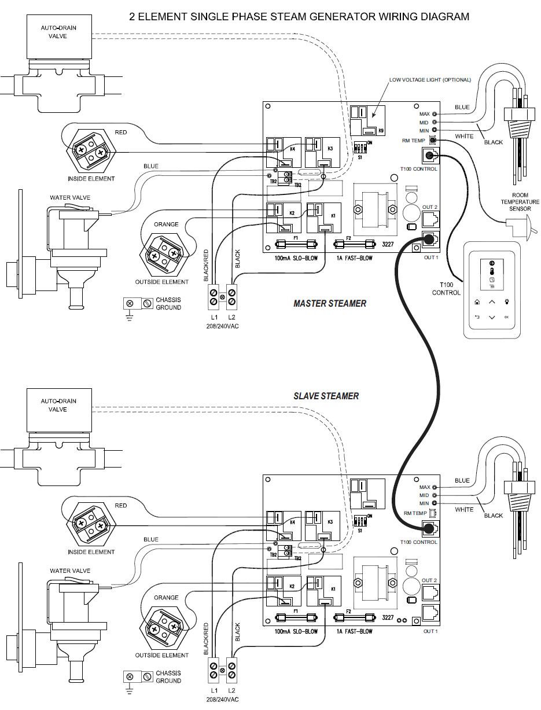 nc_7209] wiring diagram for steam iron wiring diagram  ation usly osuri cana sand ynthe sapre vesi para numap mohammedshrine  librar wiring 101