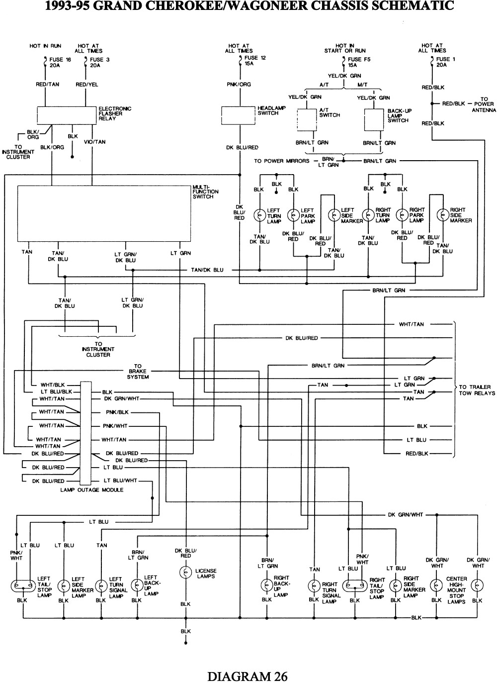 AC_7055] Jeep Grand Cherokee Radio Wiring Diagram On Wiring Diagrams 1998  Jeep Free Diagram