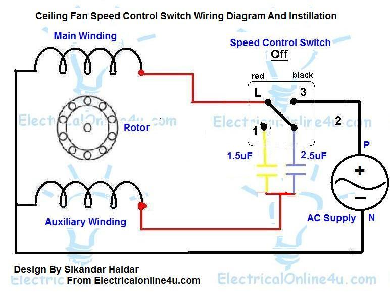 Fan Condenser Connection Ceiling Fan 3-Wire Capacitor Wiring Diagram from static-resources.imageservice.cloud