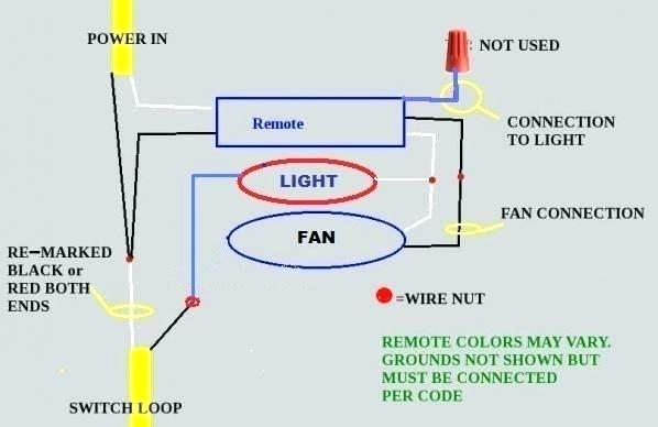 wiring diagram for ceiling fan with remote  kancil power