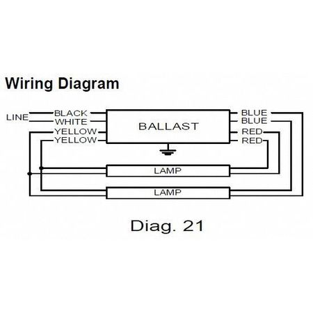 ZH_4485] Philips Advance Ballast Wiring Diagram Wiring DiagramUnec Cette Mohammedshrine Librar Wiring 101