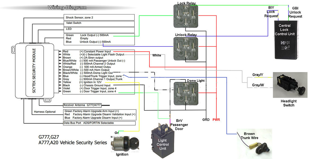 Admirable E30 Alarm Install Diagram Updated R3Vlimited Forums Wiring Cloud Picalendutblikvittorg