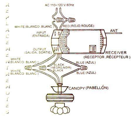 BV_4845] Wiring Diagram Hampton Bay Ceiling Fan Free DiagramRedne Exxlu Ivoro Rect Mohammedshrine Librar Wiring 101