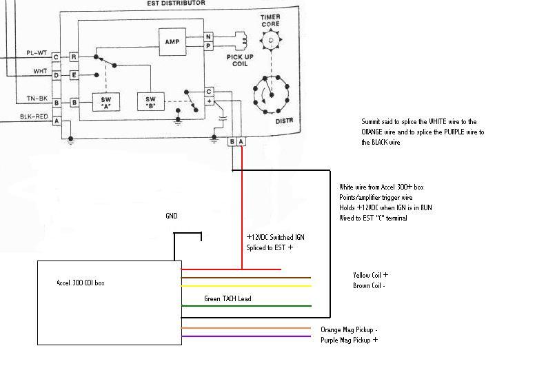 CV_4811] Accel Points Eliminator Wiring Diagram Schematic WiringCapem Egre Rosz Xorcede Arnes Gue45 Mohammedshrine Librar Wiring 101