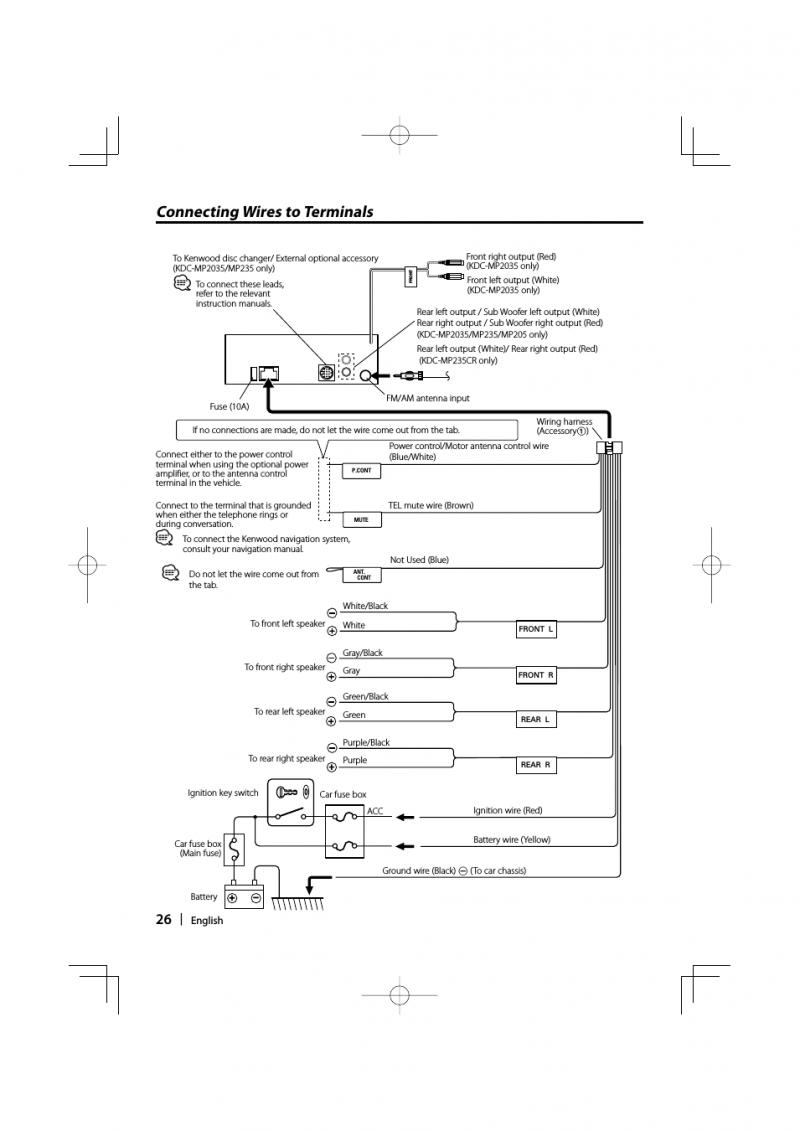 gg_3401] kenwood kdc 355u wiring diagram kenwood kdc x396 wiring diagram kenwood wiring harness diagram apom lopla rdona tixat lukep mohammedshrine librar wiring 101