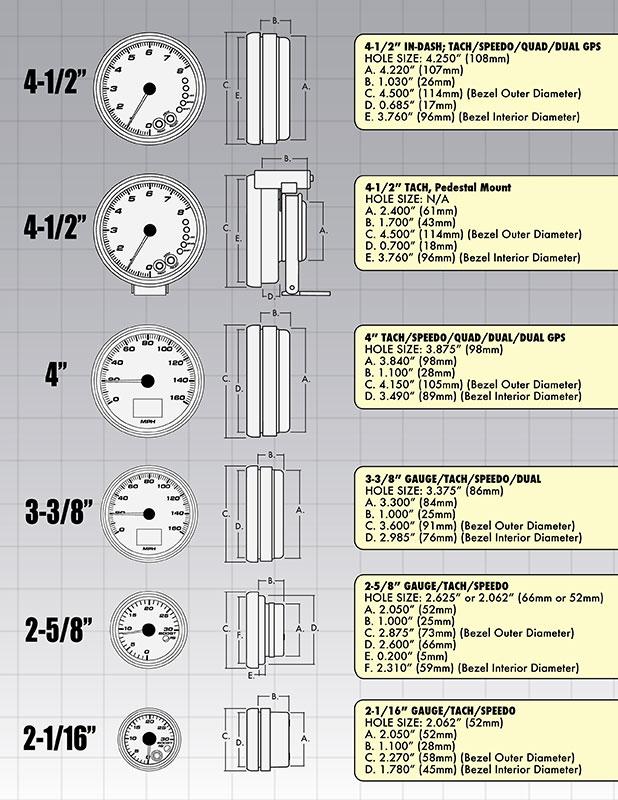 Bv 4246 Auto Meter Wiring Diagram Speedo Schematic Wiring