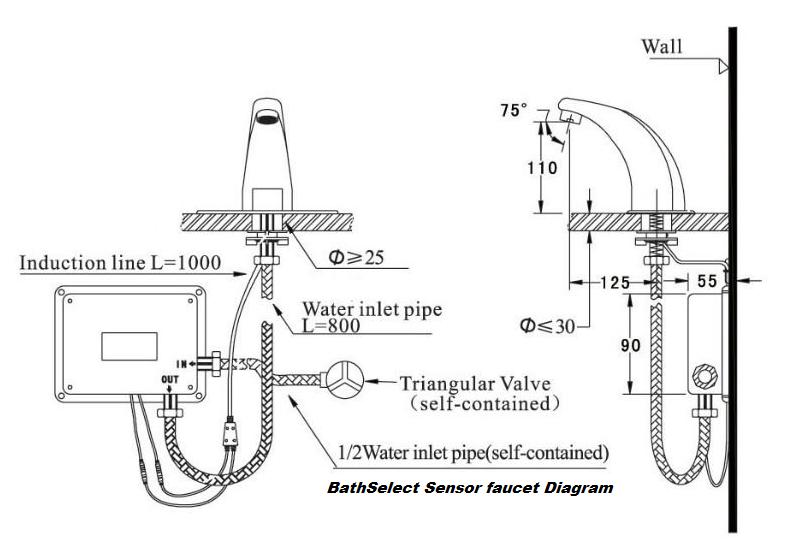 NH_7510] Photoelectric Sensor Wiring Diagram Together With Oil Rubbed  Bronze Free DiagramFeren Exxlu Lectr Winn Xortanet Salv Mohammedshrine Librar Wiring 101