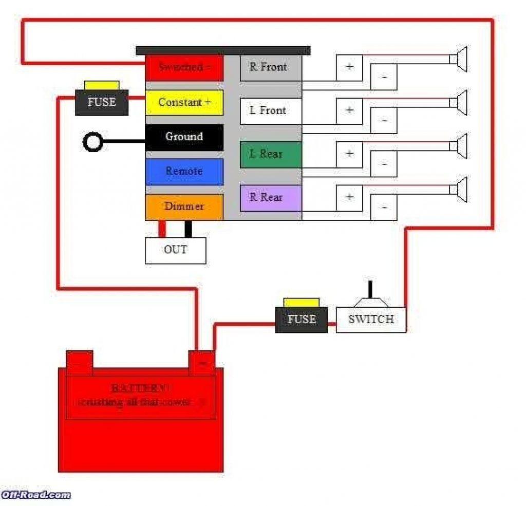 Car Radio Wire Diagram Wiring Diagrams Source