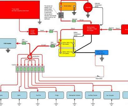 Tx 8041 Keystone Trailer Plug Wiring Diagram Schematic Wiring