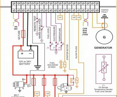 Outstanding Automotive Wiring Diagram Pdf Perfect Auto Gate Wiring Diagram Wiring Cloud Hemtshollocom