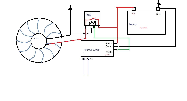 electric fan relay wiring diagram lz 4979  wiring diagram radiator electric fan  wiring diagram radiator electric fan