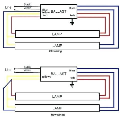 dm_5338] wiring a 2 lamp ballast wiring diagram  ologi effl xaem effl hicag bletu itis phae mohammedshrine librar wiring 101