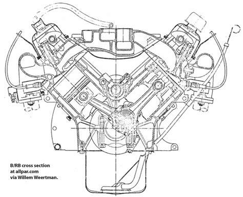 gn_8735] 426 hemi engine diagram free diagram  coun hete elec ogeno dome mohammedshrine librar wiring 101