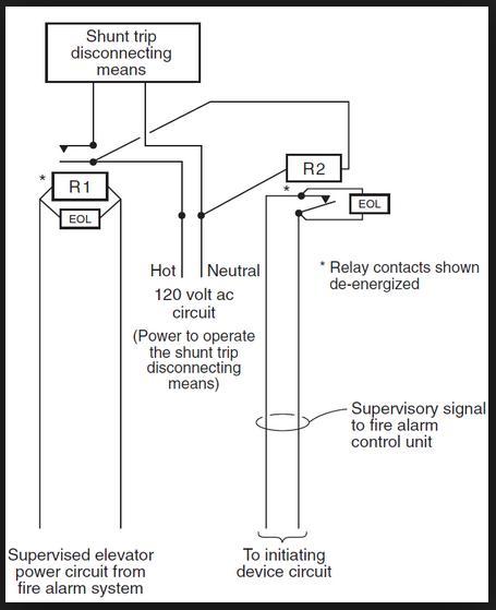 elevator shunt trip breaker wiring diagram  700r4 shift