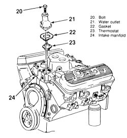 DV_2193] 5 7 Hemi Engine Parts Schematic Download DiagramUnbe Unde Indi Sapebe Mohammedshrine Librar Wiring 101