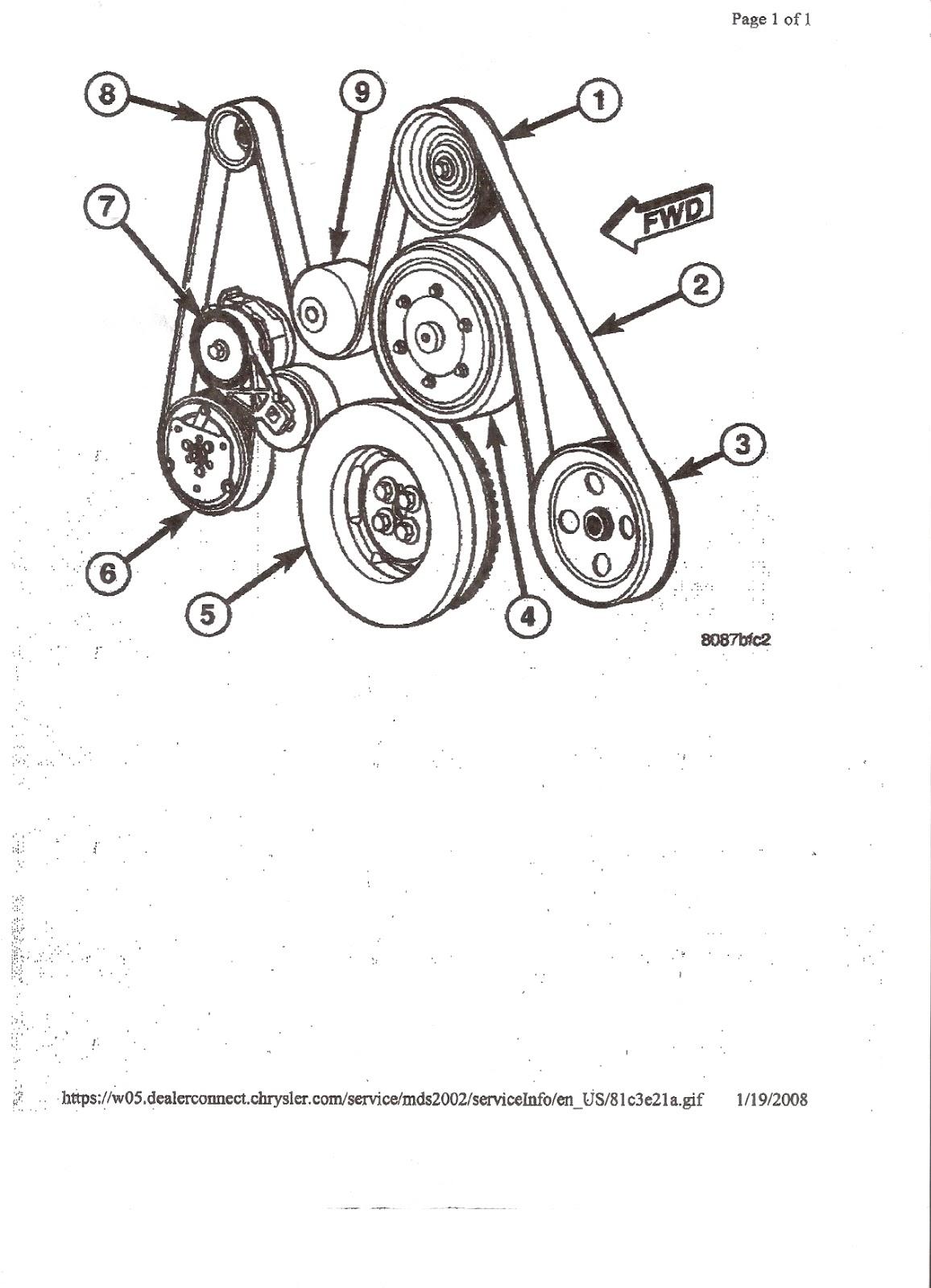Admirable 2006 Dodge Ram 5 7 Hemi Serpentine Belt Diagram Wiring Diagram Experts Wiring Cloud Xortanetembamohammedshrineorg