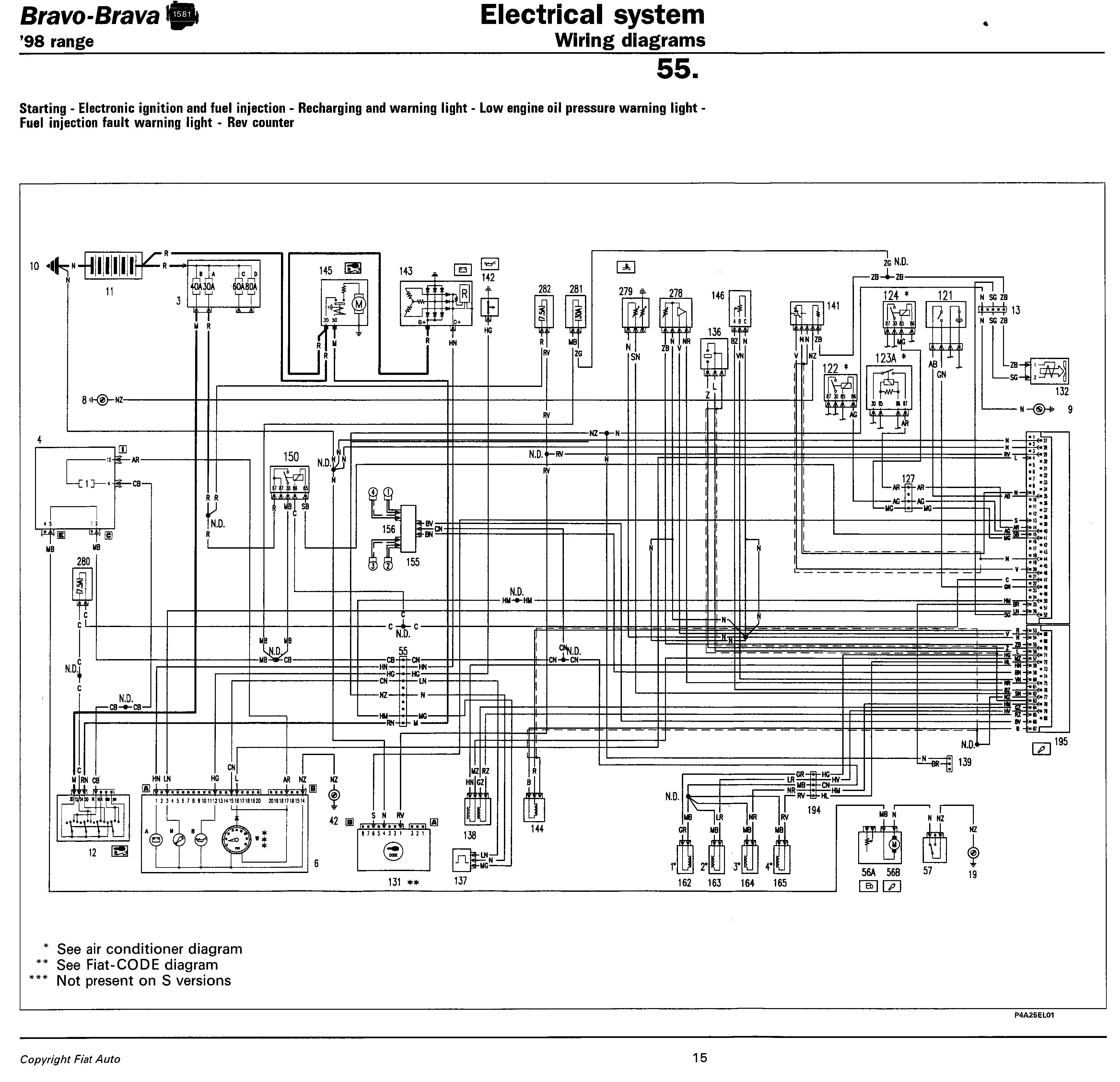 TA_3363] 1973 Fiat 1300 Wiring Diagram Schematic WiringStre Weasi Basi Favo Monoc Xeira Embo Inst Crove Bletu Benol Mohammedshrine  Librar Wiring 101