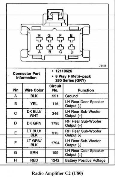 Gmc Bose Amp Wiring Diagram - Led Headlight Wiring Diagram -  usb-cable.yenpancane.jeanjaures37.frWiring Diagram Resource