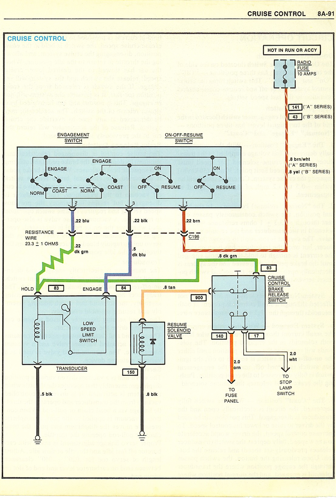 1990 chevy truck headlight wiring diagram ra 2589  gm cruise control diagram free diagram  ra 2589  gm cruise control diagram free