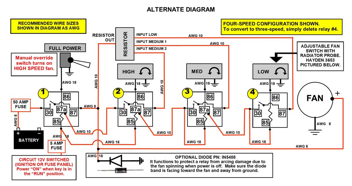 Fan Relay 2 Speed Cooling Fan Wiring Diagram from static-resources.imageservice.cloud