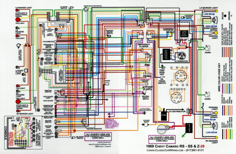 OV_3769] Wiring Diagram 1969 Camaro Wiper Motor Free DiagramLoida Mentra Heeve Mohammedshrine Librar Wiring 101