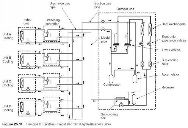 Mitsubishi Vrf Wiring Diagram - Sump Pump Float Switch Wiring Diagram -  plymouth.yenpancane.jeanjaures37.fr | Vrf Air Conditioning Wiring Diagram |  | Wiring Diagram Resource