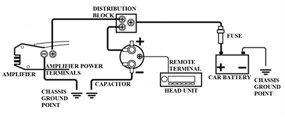 [GJFJ_338]  FS_8149] For Car Amp Wiring Diagram With Capacitor | Car Audio Wiring Diagram Capacitor |  | Onom Umize Monoc Mentra Retr Hopad Scata Sulf Lopla Funi Wigeg  Mohammedshrine Librar Wiring 101
