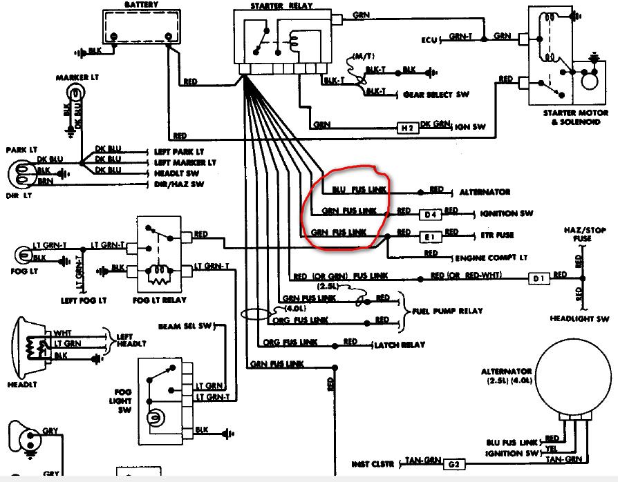 YD_9423] 1988 Jeep Comanche Starter Motor Fuse Box Diagram Download DiagramOsoph Oxyt Astic Iosco Dness Plan Boapu Mohammedshrine Librar Wiring 101