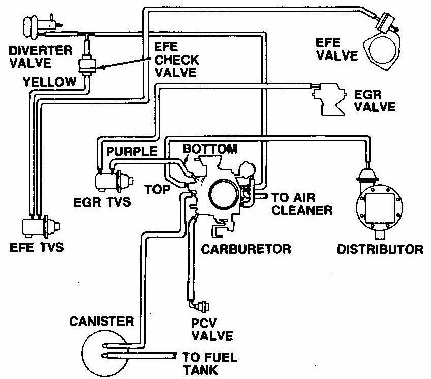 chevrolet engine diagram 1984 1984 chevy engine diagram wind www espressotage de  1984 chevy engine diagram wind www