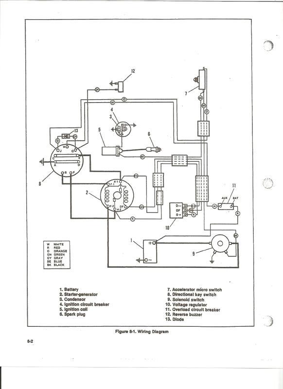 f r switch wiring diagram ezgo gas wiring diagram wiring diagrams show  ezgo gas wiring diagram wiring