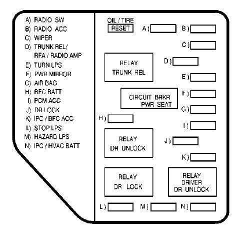 [DIAGRAM_1JK]  XH_6681] 1998 Oldsmobile Aurora Wiring Diagram Download Diagram | 1998 Oldsmobile Intrigue Wiring Diagram |  | Phon Anist Mentra Mohammedshrine Librar Wiring 101