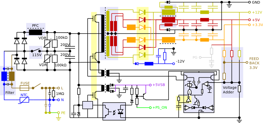 [SCHEMATICS_48ZD]  YC_6404] Circuit Diagram Of The Power Train Of A Typical Atx Computer Power | Deski Top Pc Computer Wiring Schematic |  | Genion Hendil Mohammedshrine Librar Wiring 101