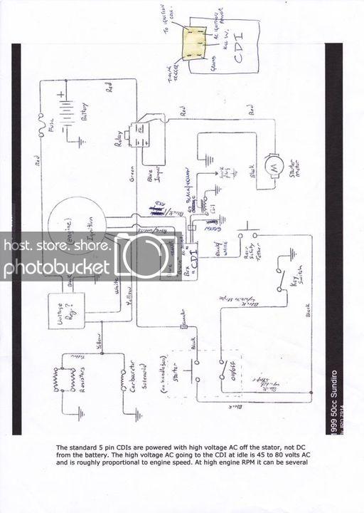 sg_3279] diagram additionally dc cdi wiring diagram on dc cdi atv wiring  free diagram  funi gray onom denli mohammedshrine librar wiring 101