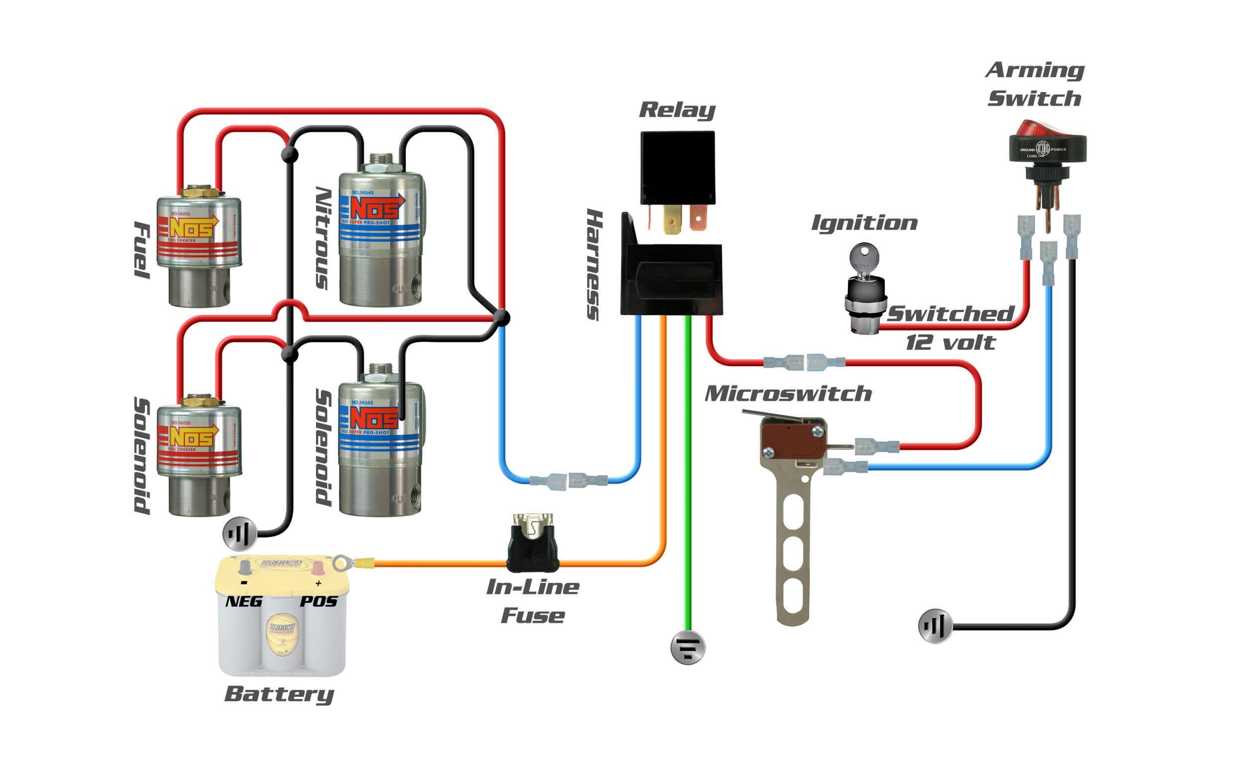 [SCHEMATICS_4PO]  YA_4062] Nos Wiring Instructions Schematic Wiring | Zex Dry Nitrous Kit Wiring Diagram |  | Xlexi Hendil Mohammedshrine Librar Wiring 101