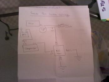 Brilliant Nos Mini Wiring Online Wiring Diagram Wiring Cloud Biosomenaidewilluminateatxorg