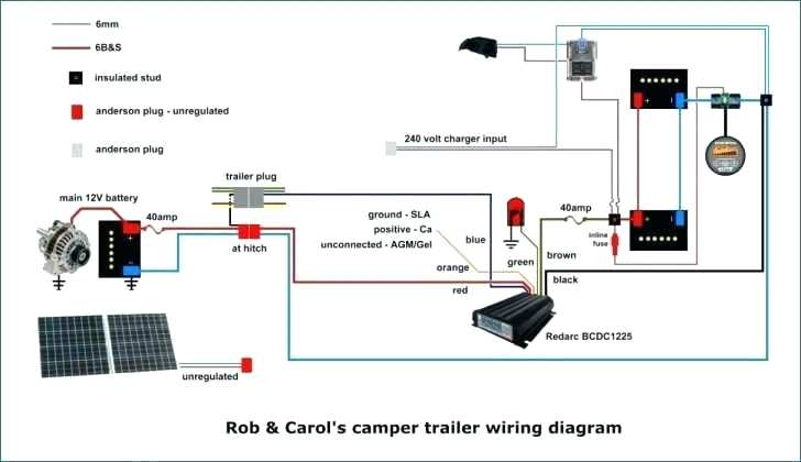 VK_7569] Forest River Wiring Diagram Get Free Image About Wiring Diagram  Download DiagramTacle Grebs Inama Awni Salv Mohammedshrine Librar Wiring 101