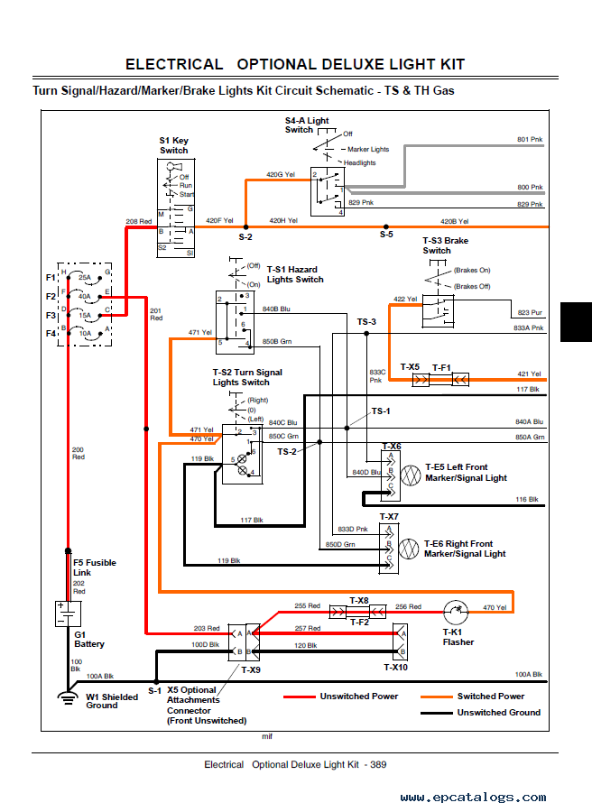 DT_3543] Wiring Diagram For Jd Gator Ts Free Diagram