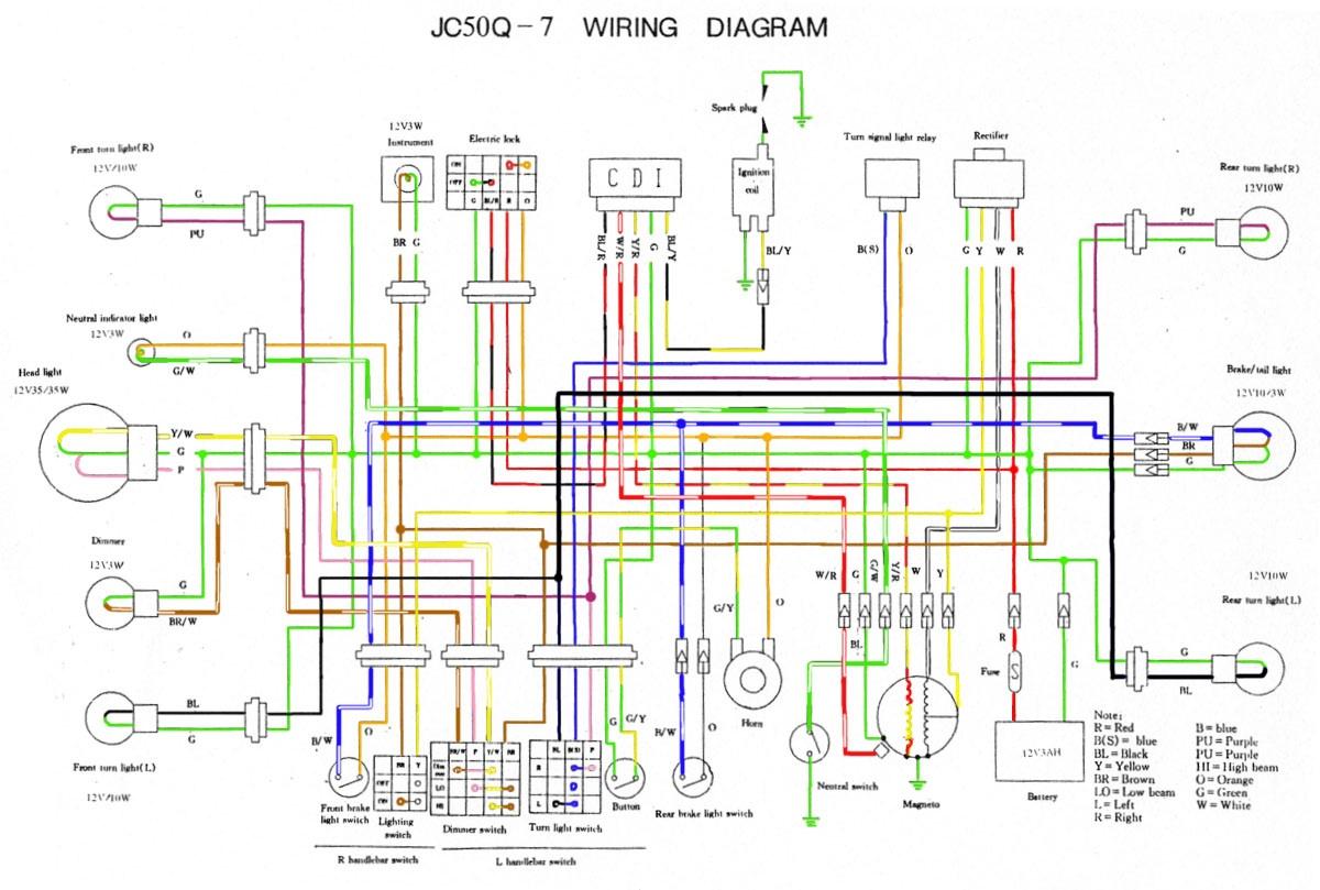 [XOTG_4463]  Sun Trike 150cc Wiring Diagram 94 Gmc Fuse Box Diagram -  manna.art-40.autoprestige-utilitaire.fr   Trike Brake Light Wiring Diagram      Wiring Diagram and Schematics