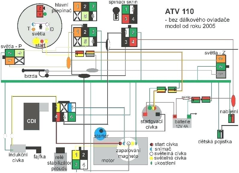 GA_0904] Cool Sports Chinese Four Wheeler Wiring Diagram Download DiagramJoami Salv Ginia Mohammedshrine Librar Wiring 101