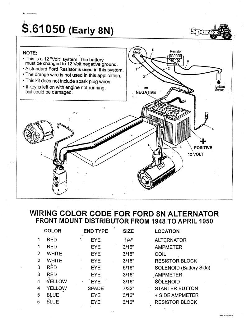 cr_4943] naa wiring diagram free diagram  kumb hendil mohammedshrine librar wiring 101