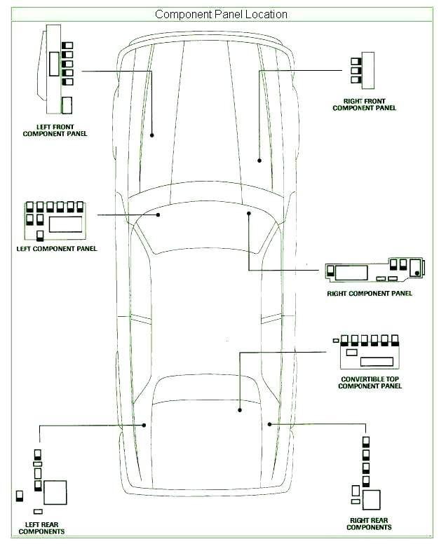 Diagram 1996 Jaguar Xj6 Electrical Wiring Diagram Full Version Hd Quality Wiring Diagram Tabletpcplanners Nessmusic Fr