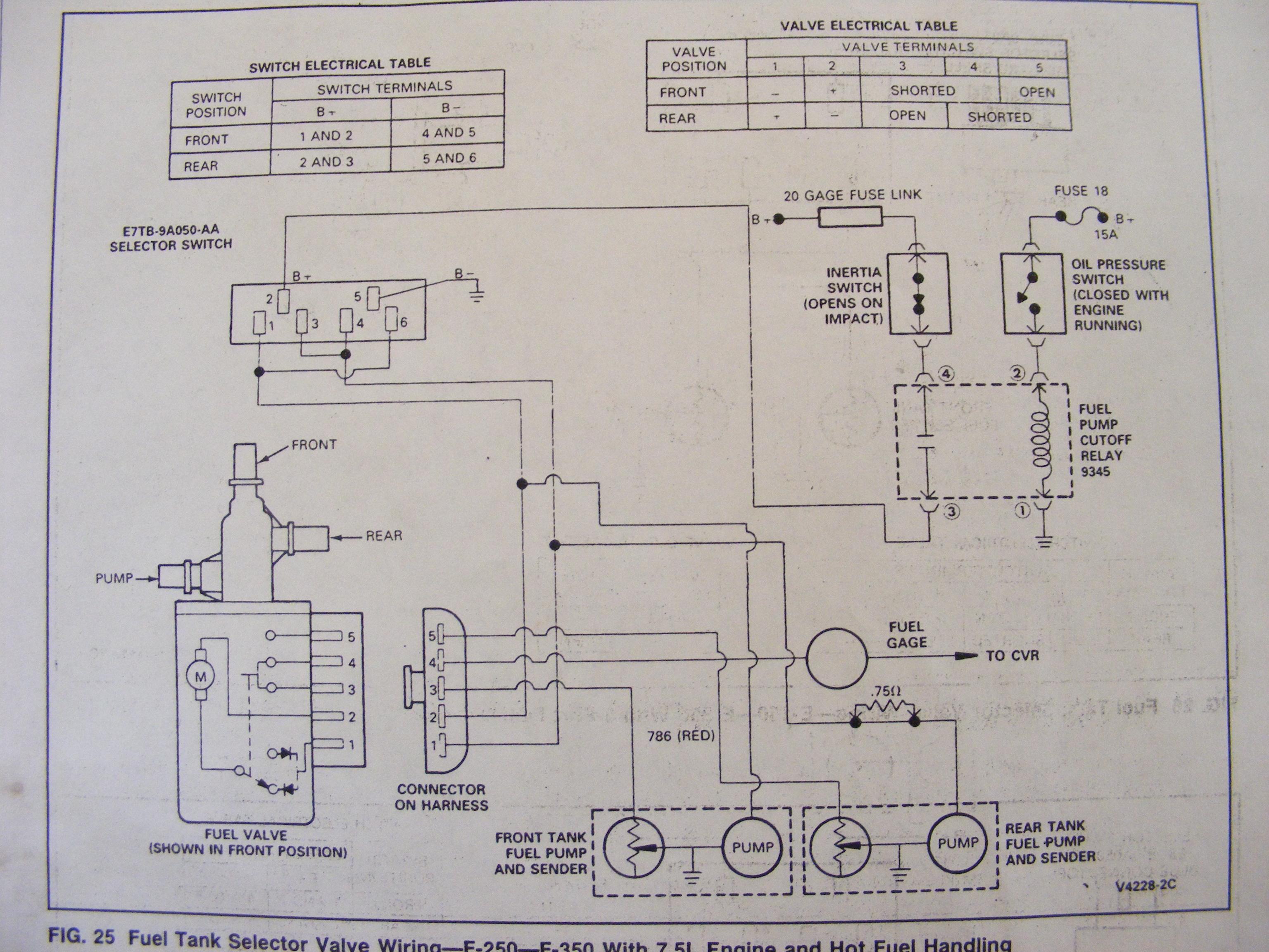[DIAGRAM_5LK]  1983 Coachmen Wiring Diagram North Star Polaris Wiring Diagram Heated Seats  - air-bag.anggur.astrea-construction.fr   1983 Ford E 350 Wiring Harness      ASTREA CONSTRUCTION