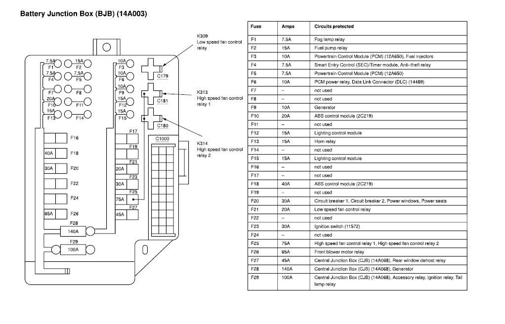 1998 Nissan Frontier Fuse Diagram - 1965 Mustang Wiring Diagram Pdf for  Wiring Diagram SchematicsWiring Diagram Schematics