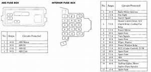 Phenomenal Civic Fuse Box Wiring Diagram In Addition Honda Civic Fuse Box Wiring Cloud Monangrecoveryedborg