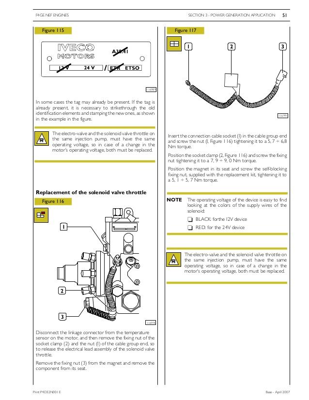 iveco engine fuel system diagrams kramer baretta wiring
