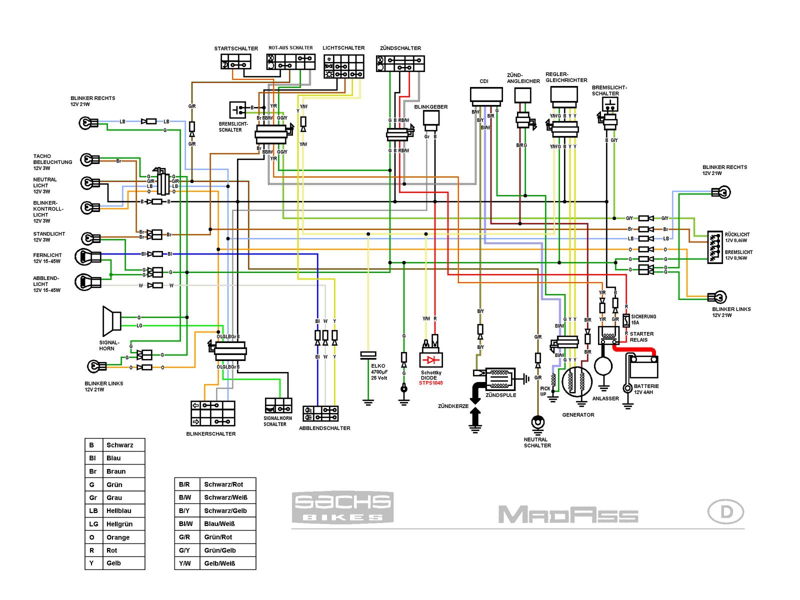 [DIAGRAM_5UK]  SO_8703] Wiring Diagram Mio Soul Gt Wiring Diagram   Wiring Diagram Of Yamaha Mio      Onica Xaem Nekout Mohammedshrine Librar Wiring 101