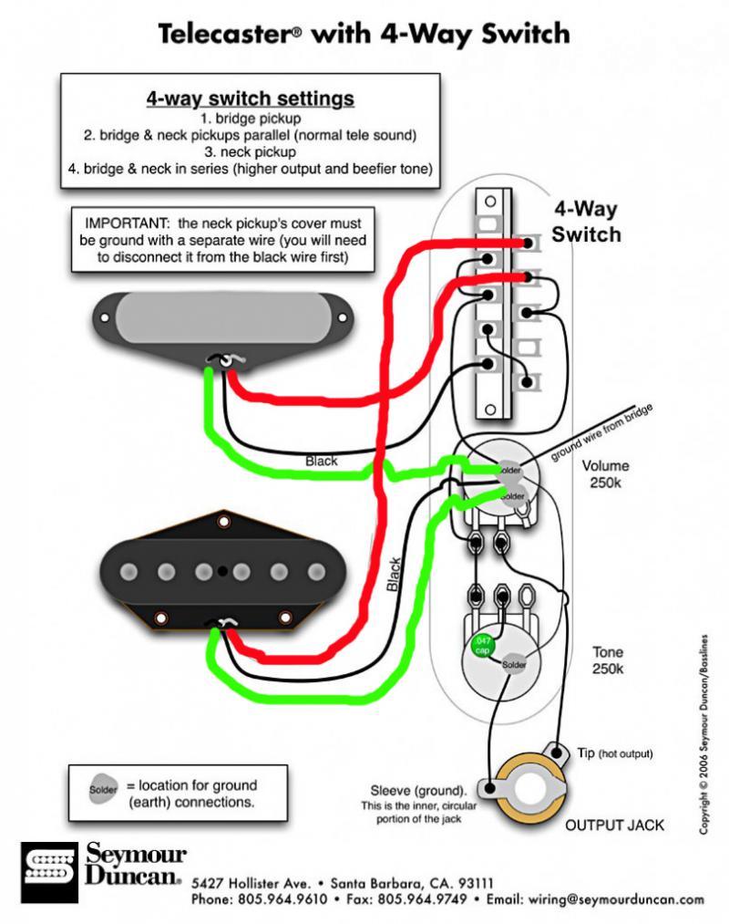 YT_8410] Fender S1 Hh Tele Wiring Diagram Wiring DiagramInkl Props Wedab Mohammedshrine Librar Wiring 101