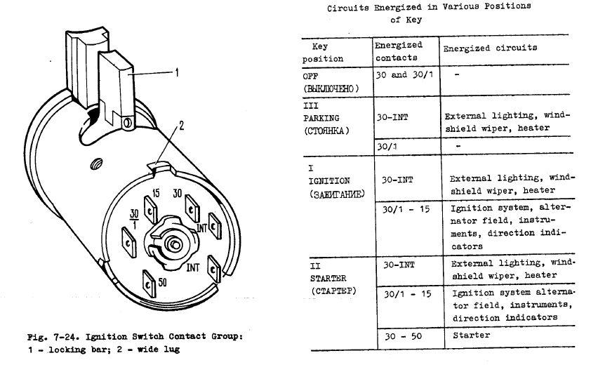 durango ignition wiring diagram gn 6998  ignition switch wiring download diagram  ignition switch wiring download diagram