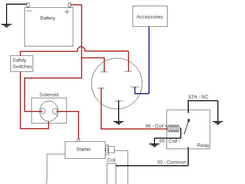 Admirable Craftsman Key Switch Wiring Diagram Wiring Diagram Data Schema Wiring Cloud Icalpermsplehendilmohammedshrineorg