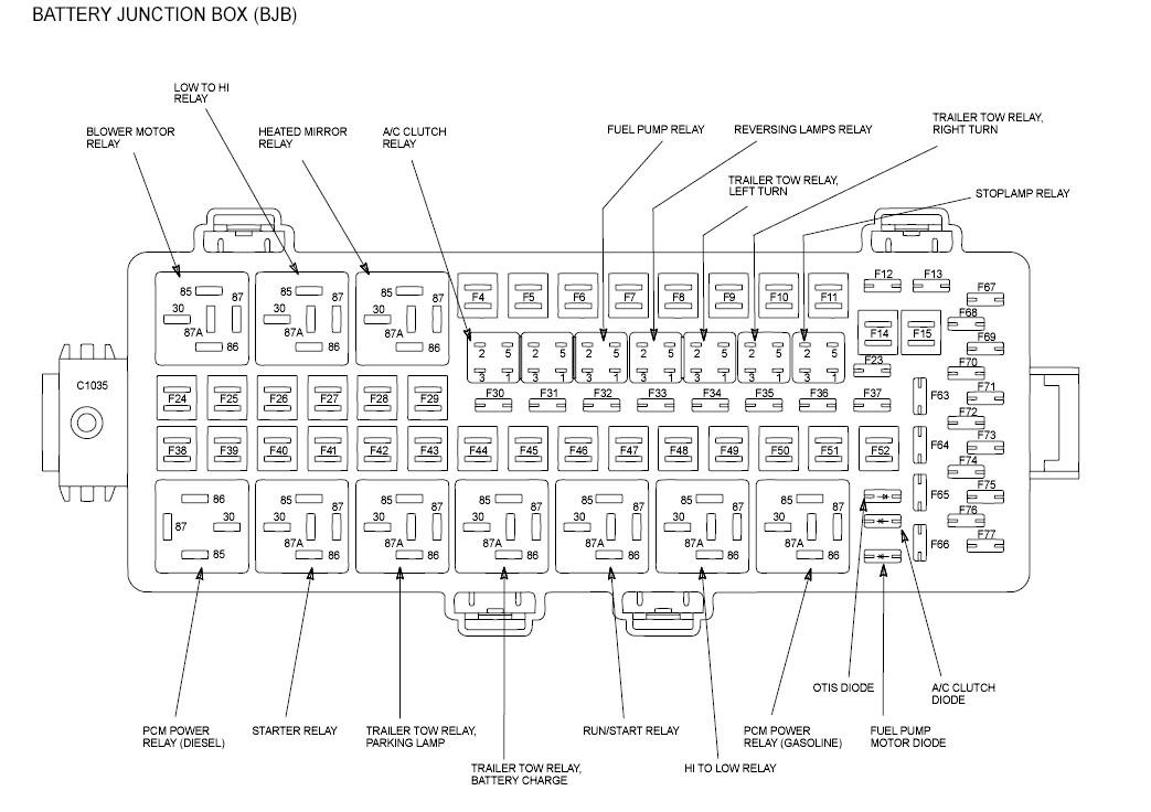 Sensational 2008 F250 Fuse Box Location Today Diagram Data Schema Wiring Cloud Licukshollocom